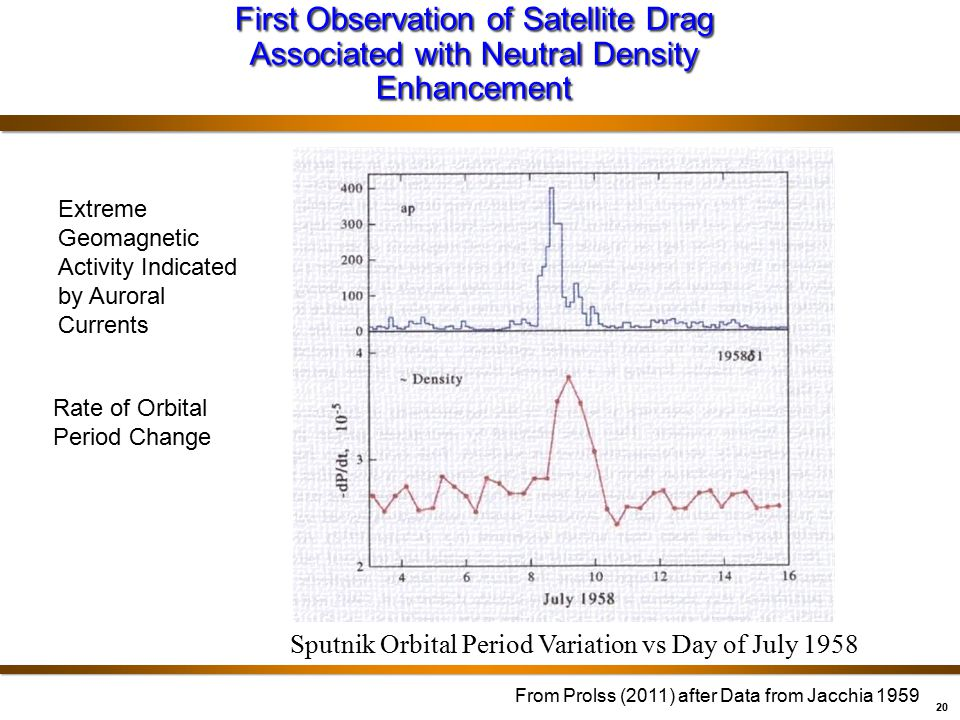 First Observation of Satellite Drag Associated with Neutral Density Enhancement