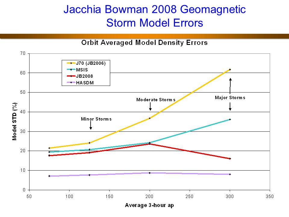 Jacchia Bowman 2008 Geomagnetic Storm Model Errors