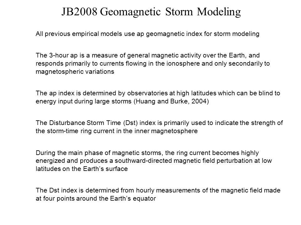 JB2008 Geomagnetic Storm Modeling