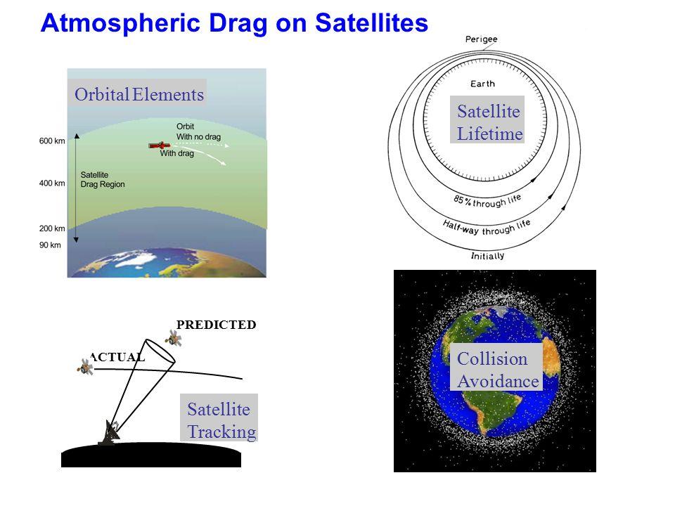 Atmospheric Drag on Satellites