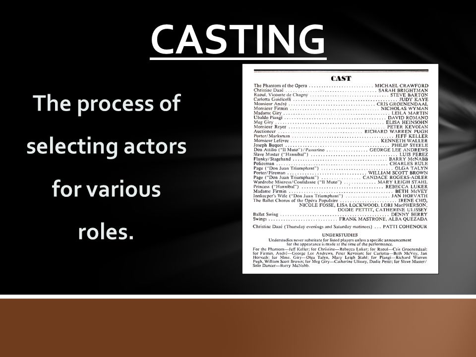 The process of selecting actors for various roles.