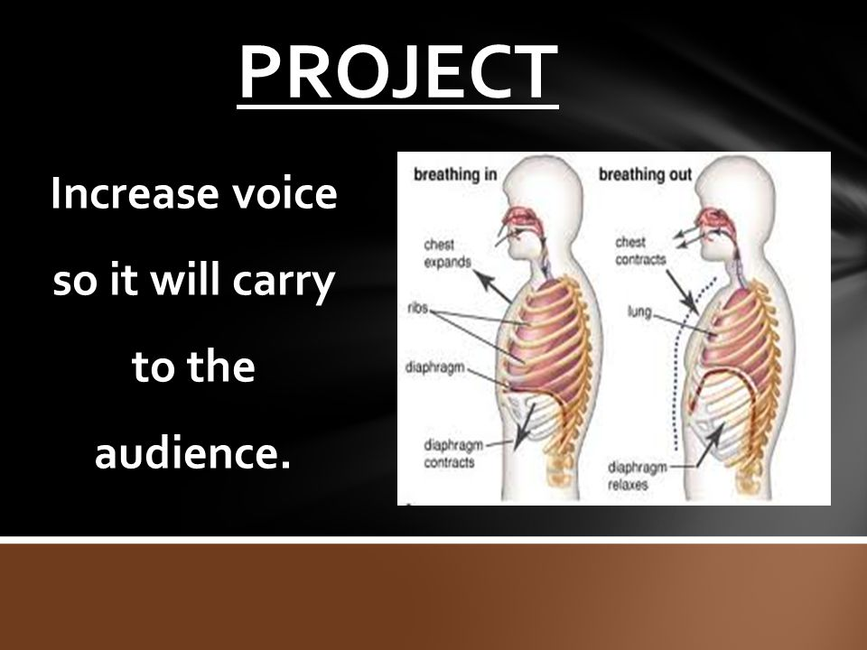 Increase voice so it will carry to the audience.