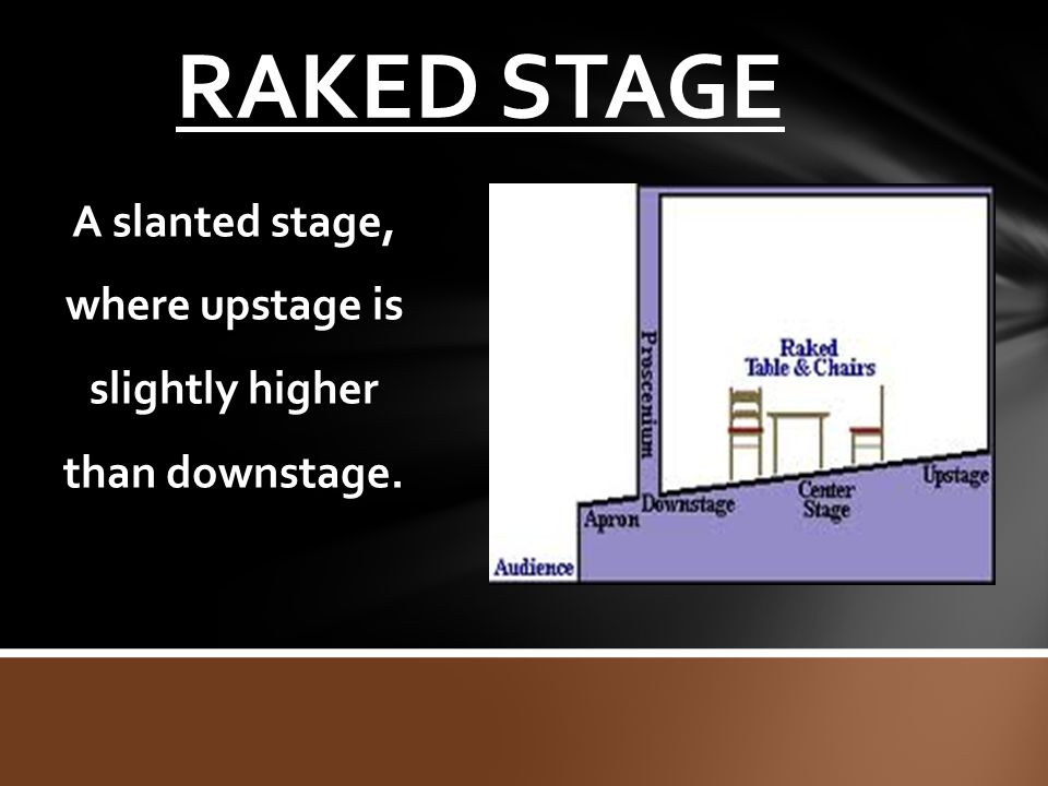 A slanted stage, where upstage is slightly higher than downstage.