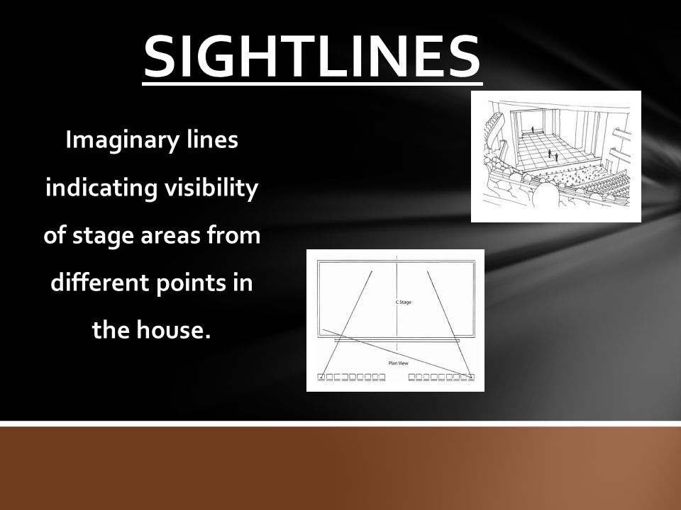SIGHTLINES Imaginary lines indicating visibility of stage areas from different points in the house.