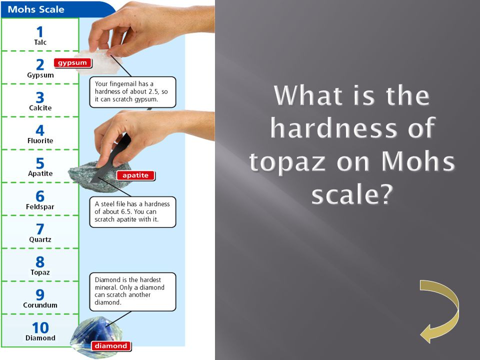 What is the hardness of topaz on Mohs scale
