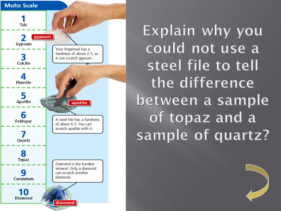 Explain why you could not use a steel file to tell the difference between a sample of topaz and a sample of quartz