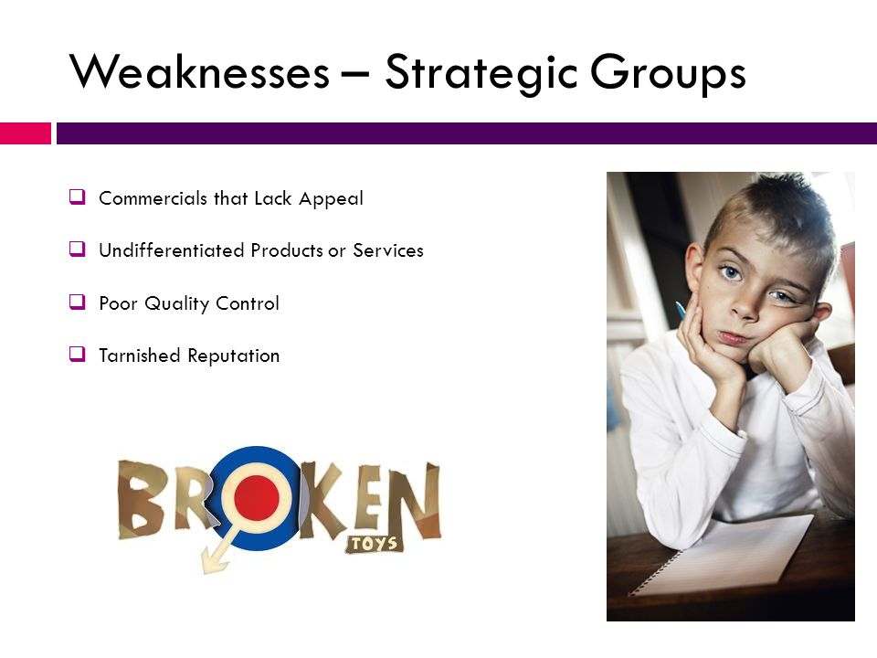 Weaknesses – Strategic Groups