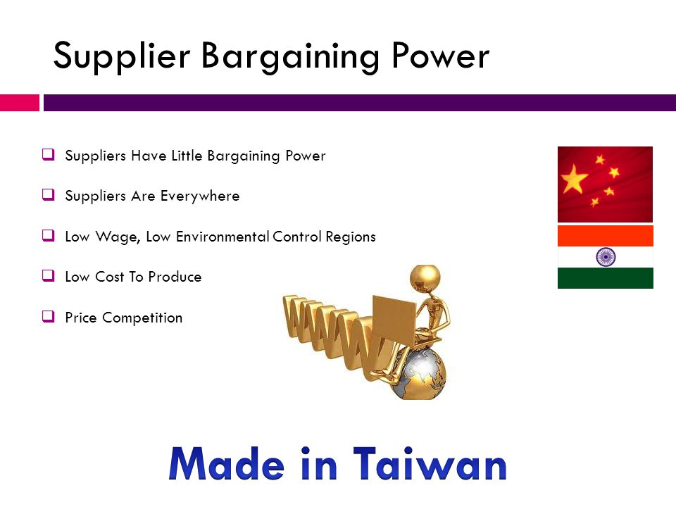 Supplier Bargaining Power