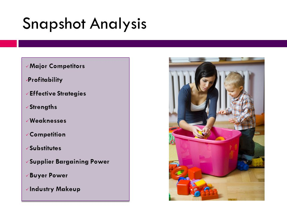 Snapshot Analysis Overview Major Competitors Profitability
