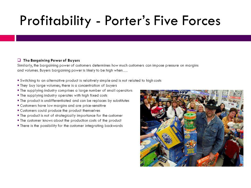 Profitability - Porter's Five Forces