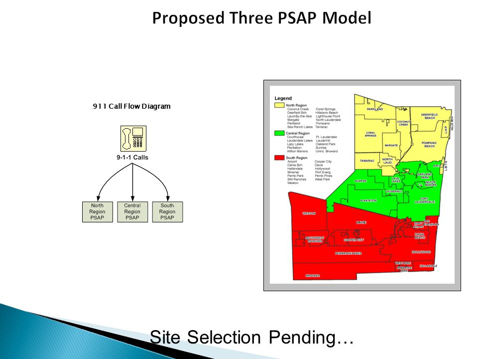 Proposed Three PSAP Model