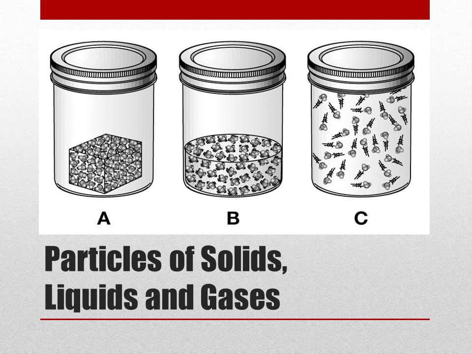 Particles of Solids, Liquids and Gases