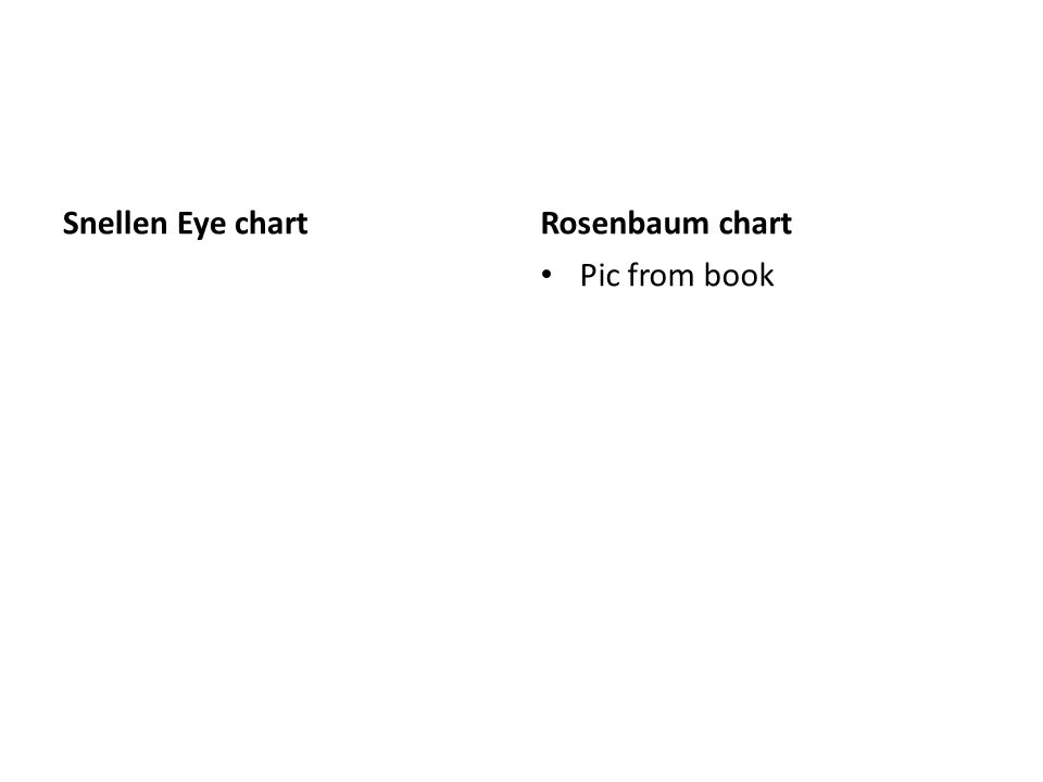Snellen Eye chart Rosenbaum chart Pic from book
