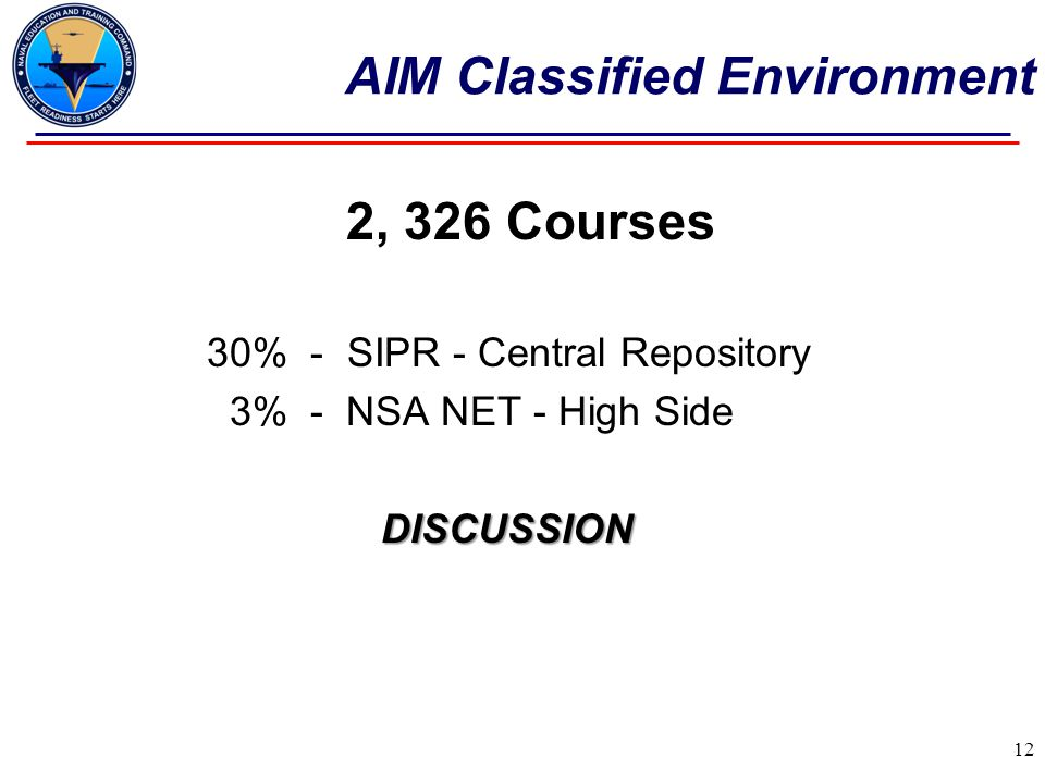 AIM Classified Environment
