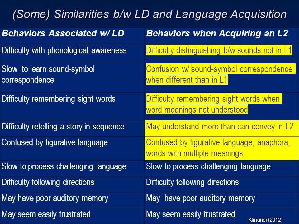 (Some) Similarities b/w LD and Language Acquisition