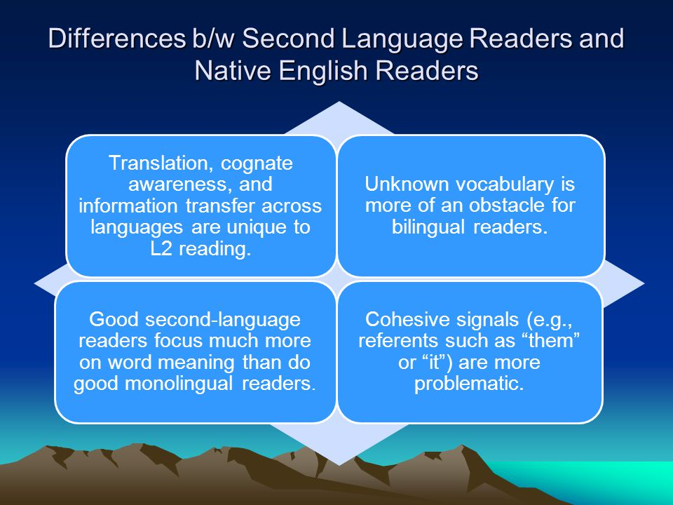 Differences b/w Second Language Readers and Native English Readers