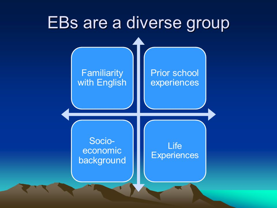EBs are a diverse group Familiarity with English