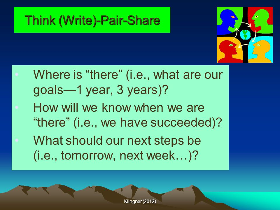 Think (Write)-Pair-Share