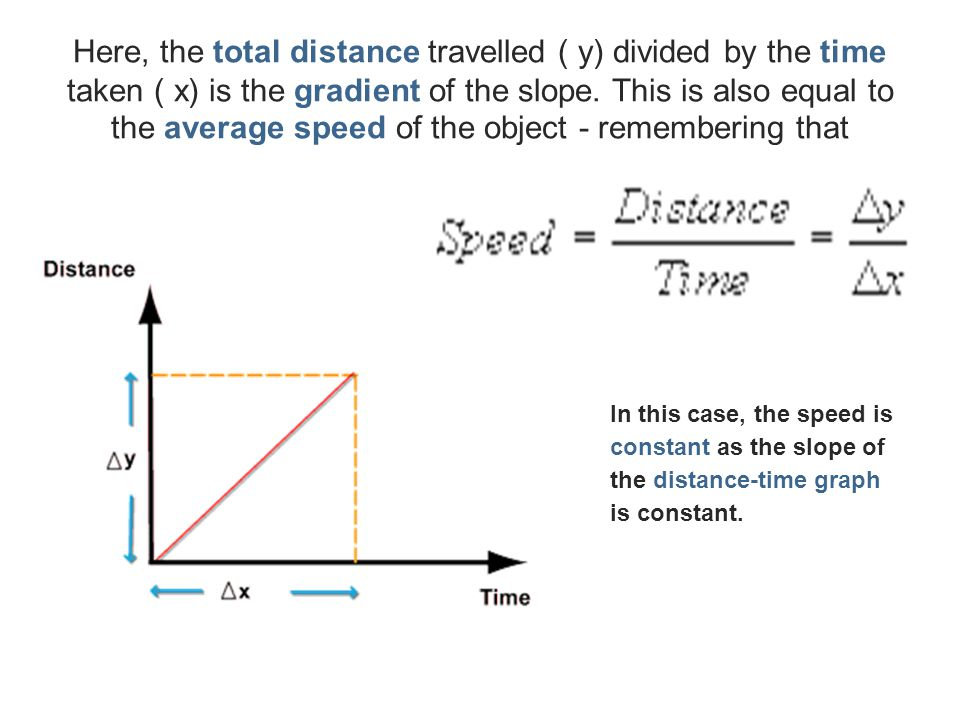 Here, the total distance travelled ( y) divided by the time taken ( x) is the gradient of the slope. This is also equal to the average speed of the object - remembering that