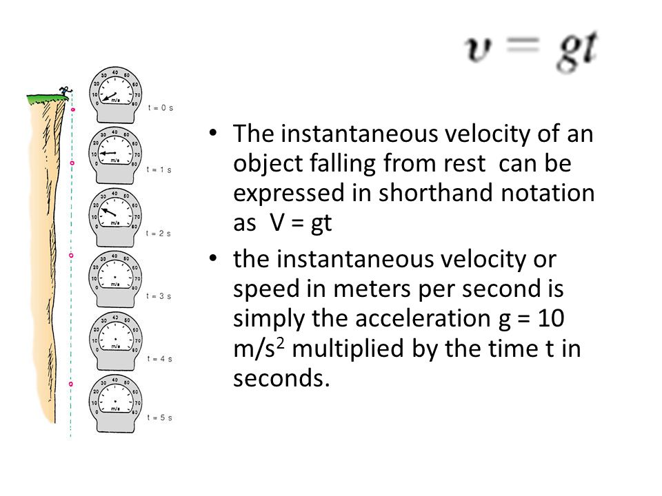 The instantaneous velocity of an object falling from rest can be expressed in shorthand notation as V = gt