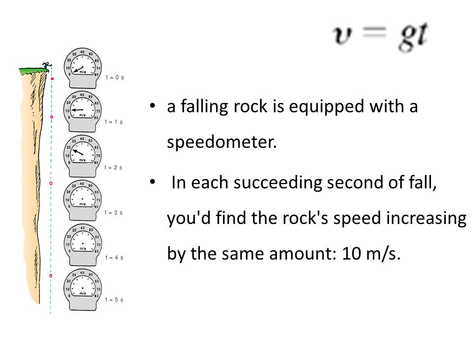a falling rock is equipped with a speedometer.