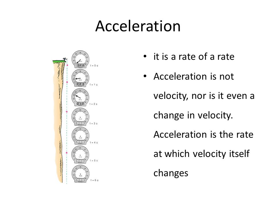 Acceleration it is a rate of a rate
