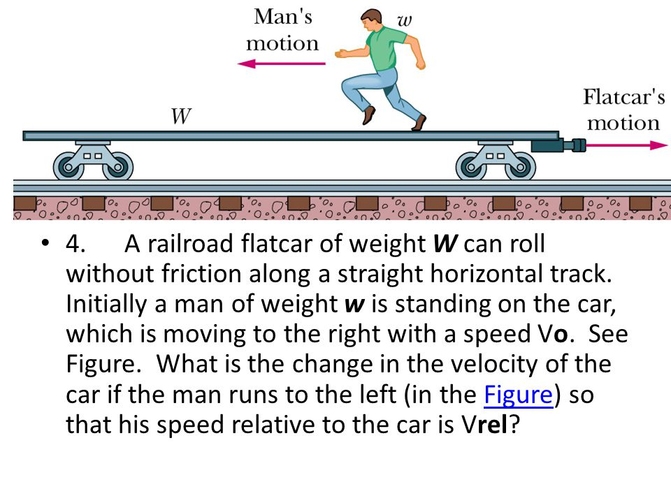 4. A railroad flatcar of weight W can roll without friction along a straight horizontal track.
