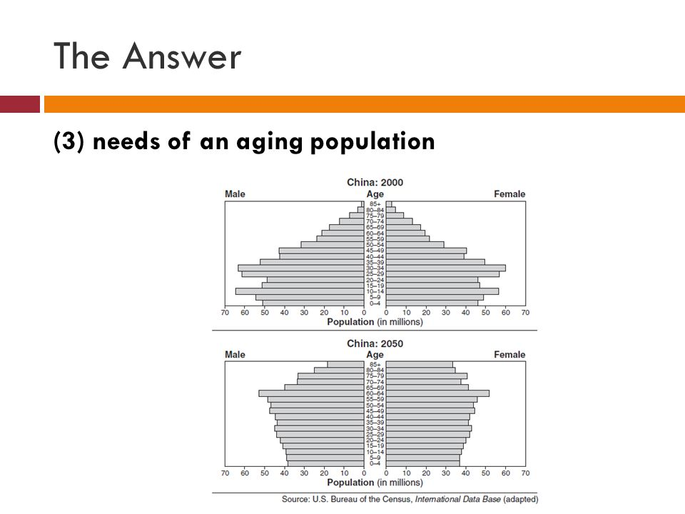 The Answer (3) needs of an aging population