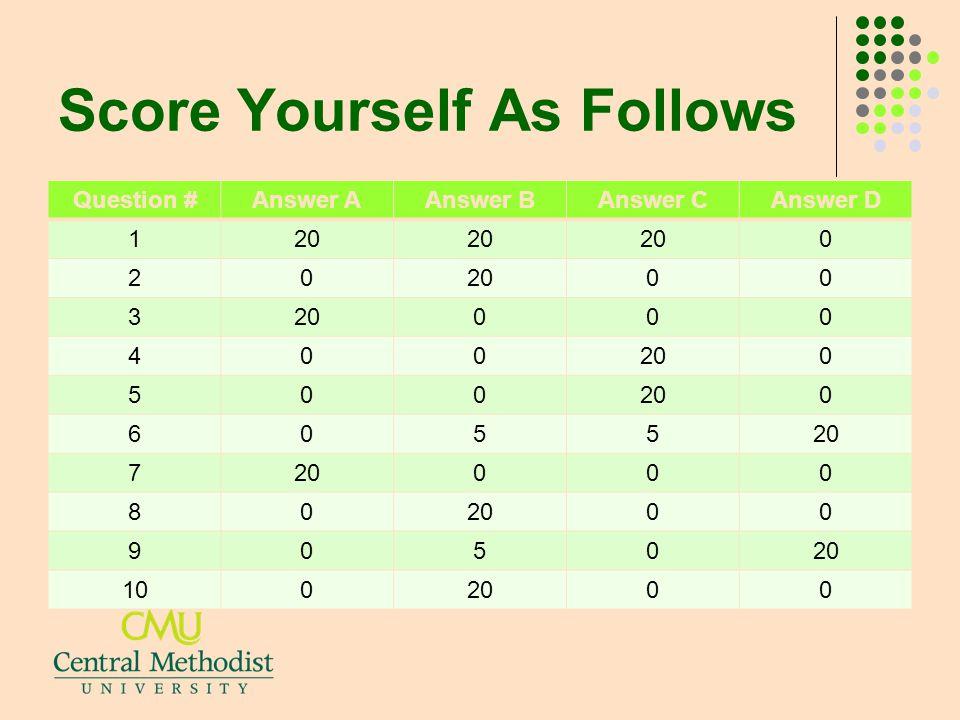 Score Yourself As Follows