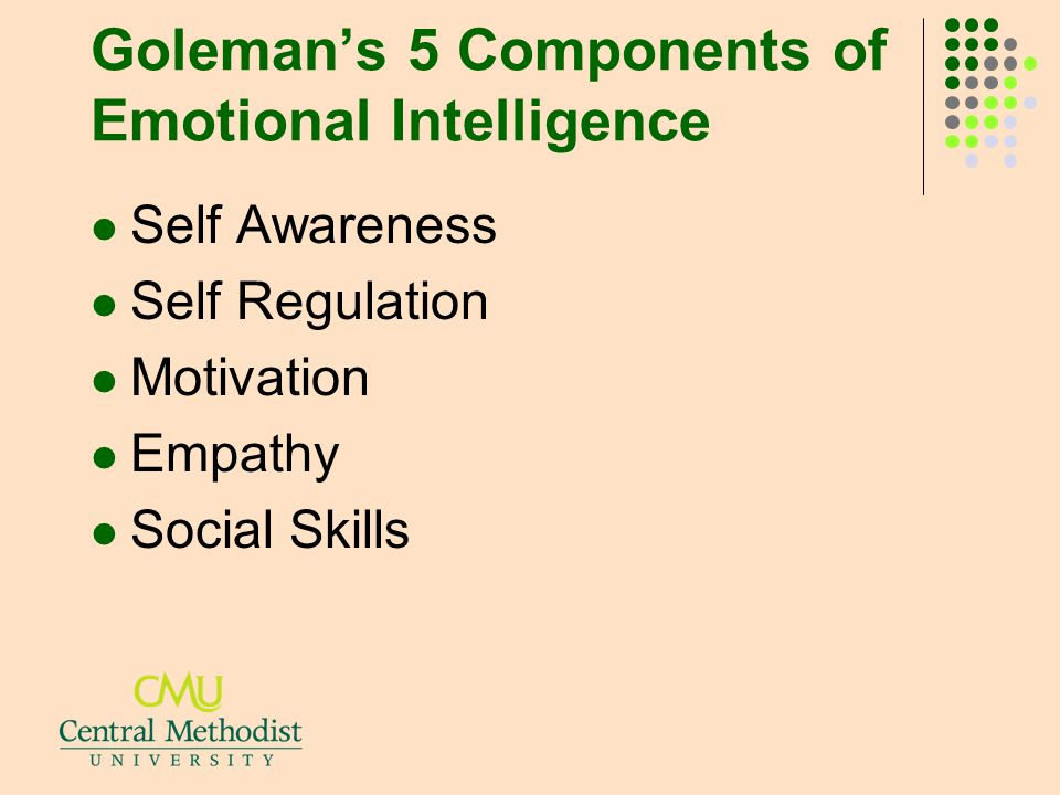 Goleman's 5 Components of Emotional Intelligence