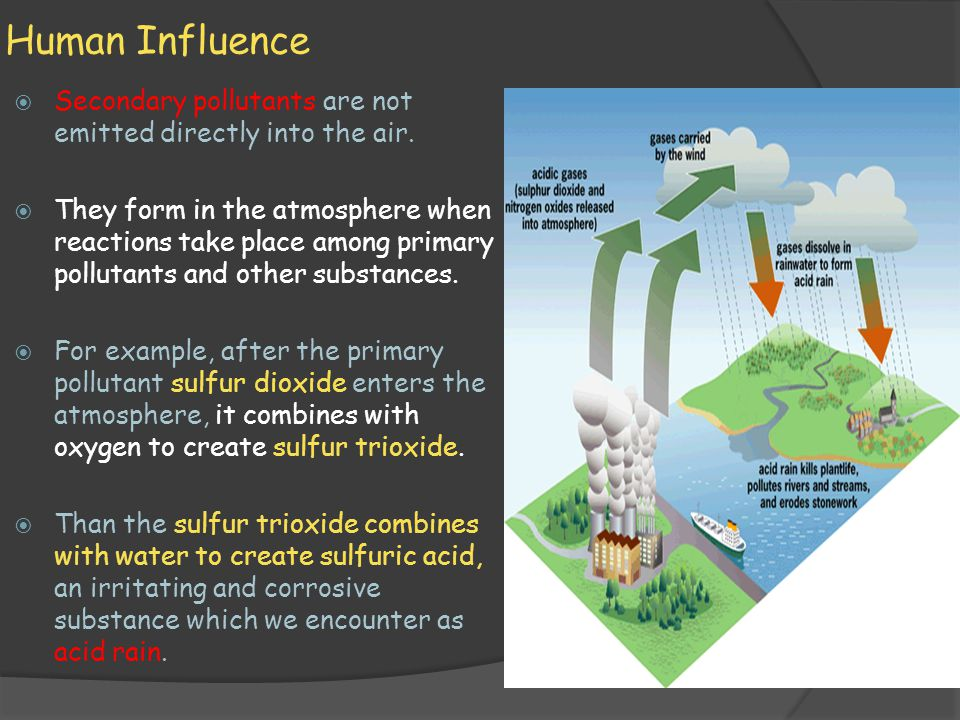 Human Influence Secondary pollutants are not emitted directly into the air.