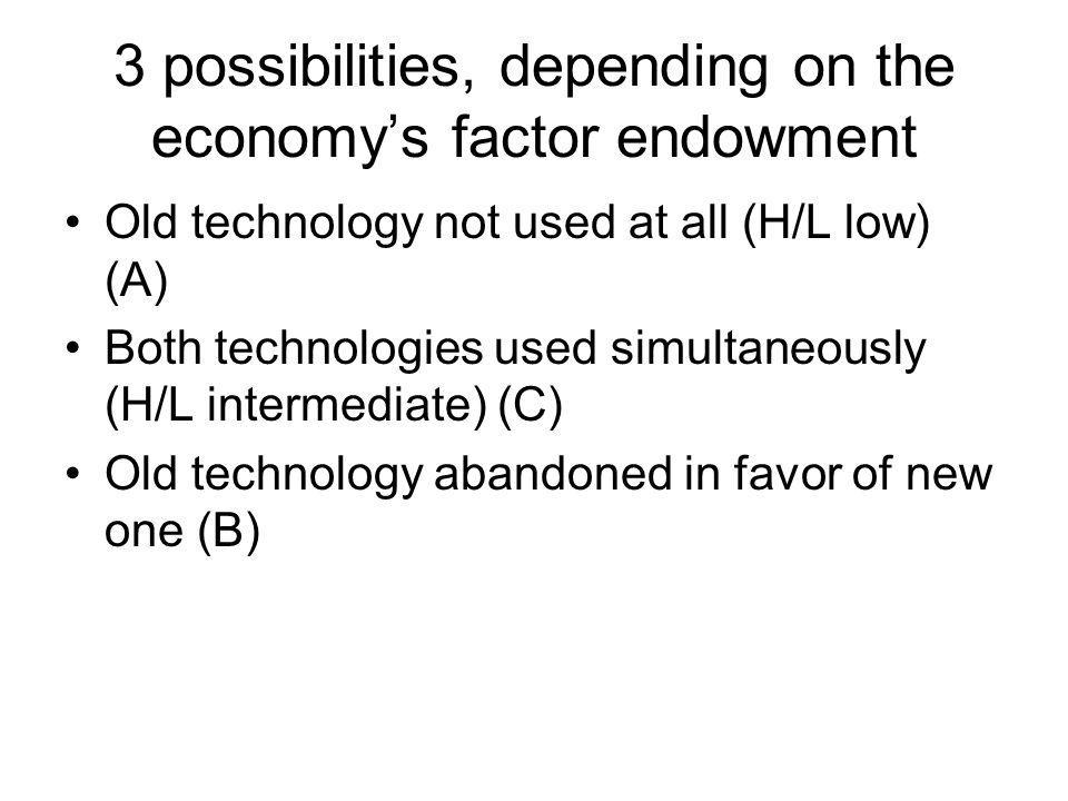 3 possibilities, depending on the economy's factor endowment