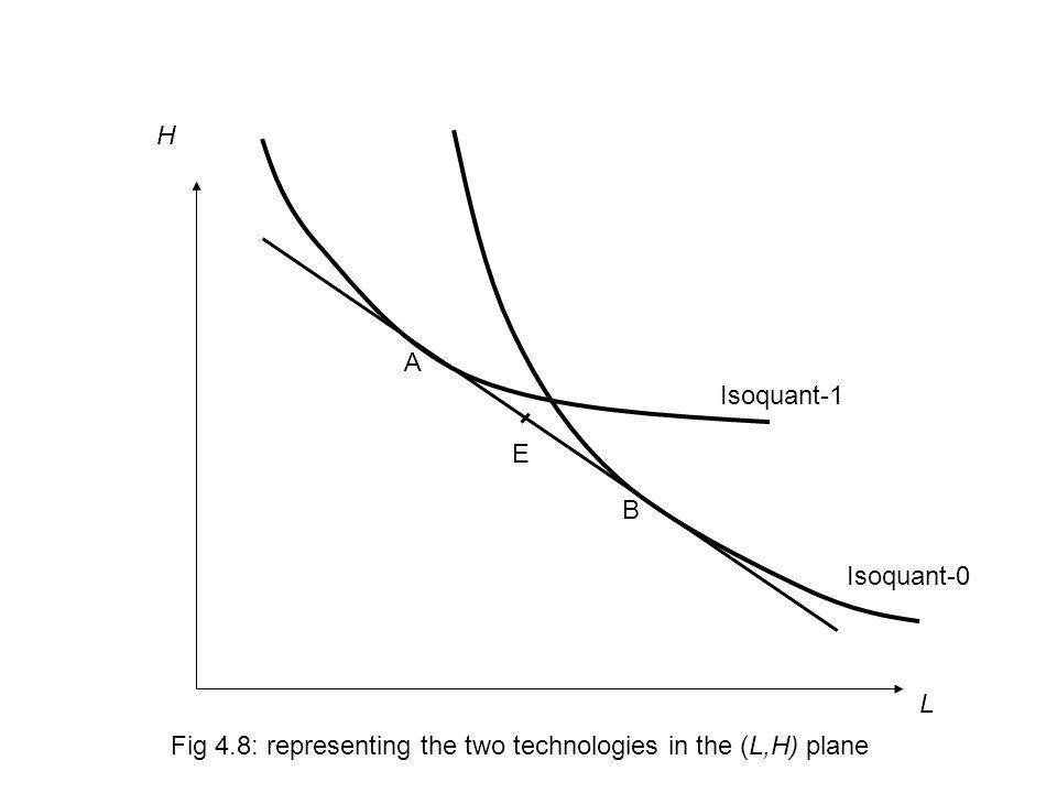H A Isoquant-1 E B Isoquant-0 L Fig 4.8: representing the two technologies in the (L,H) plane