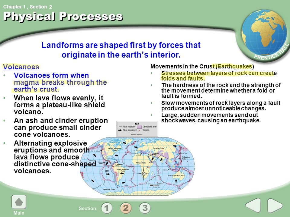 2 Physical Processes. Landforms are shaped first by forces that originate in the earth's interior.