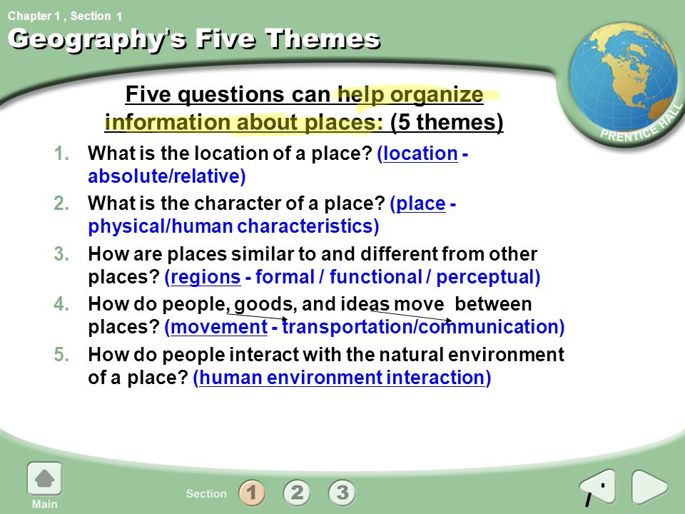 Geography's Five Themes