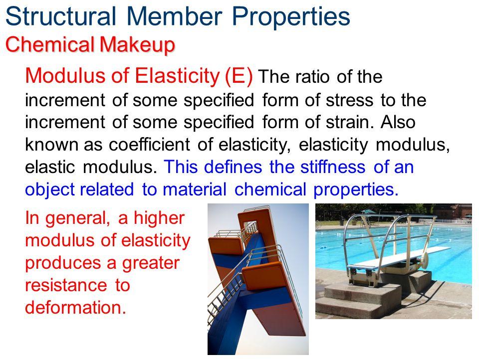 Structural Member Properties