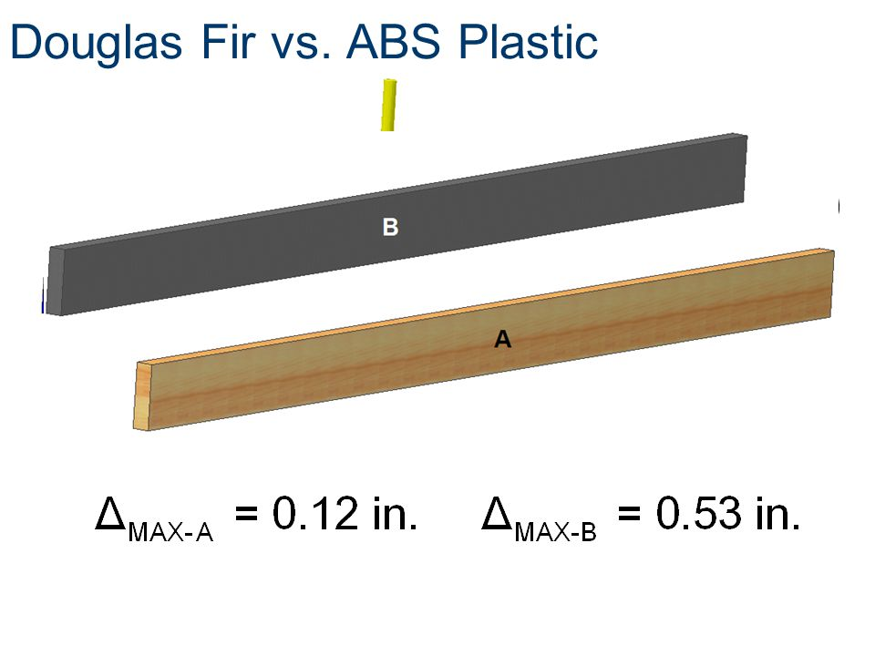 Douglas Fir vs. ABS Plastic