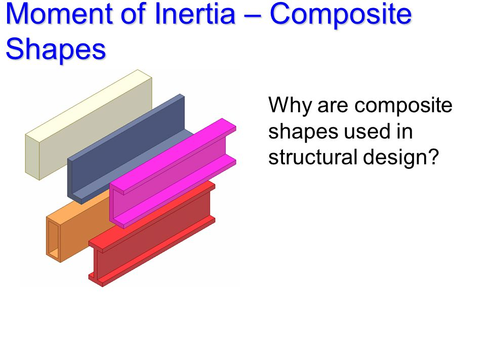 Moment of Inertia – Composite Shapes