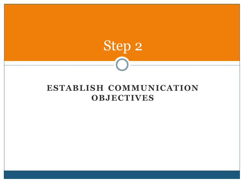 Establish communication objectives