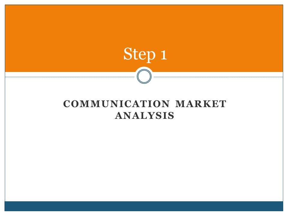 Communication Market Analysis