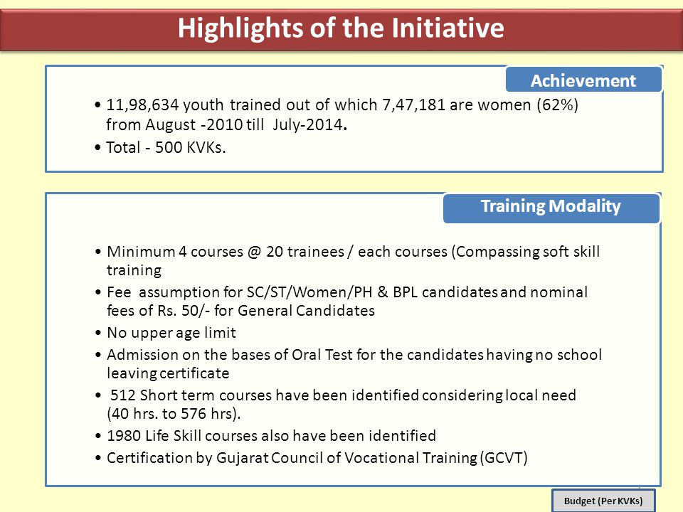 Highlights of the Initiative