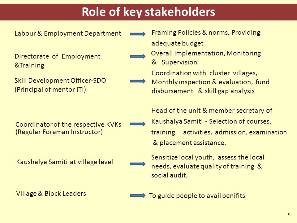 Role of key stakeholders