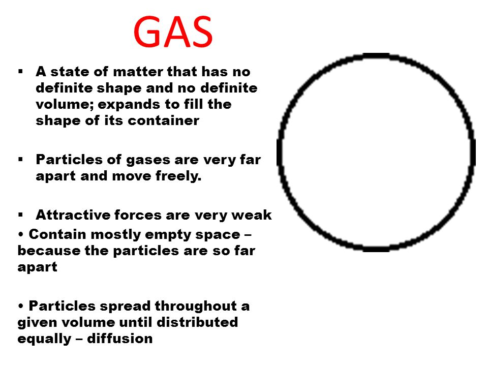 GAS A state of matter that has no definite shape and no definite volume; expands to fill the shape of its container.