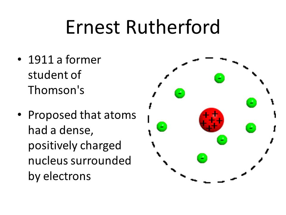 Ernest Rutherford 1911 a former student of Thomson s