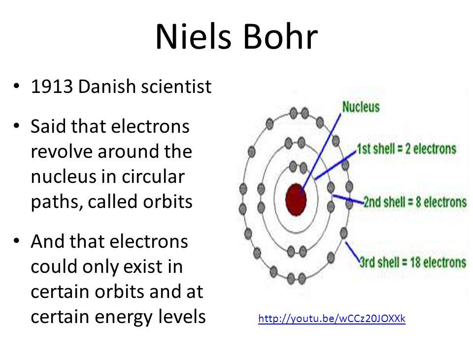 Niels Bohr 1913 Danish scientist