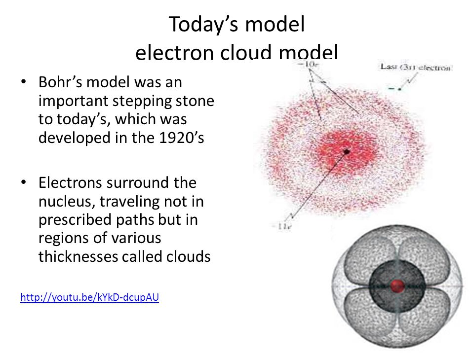 Today's model electron cloud model