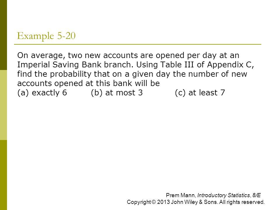 Example 5-20