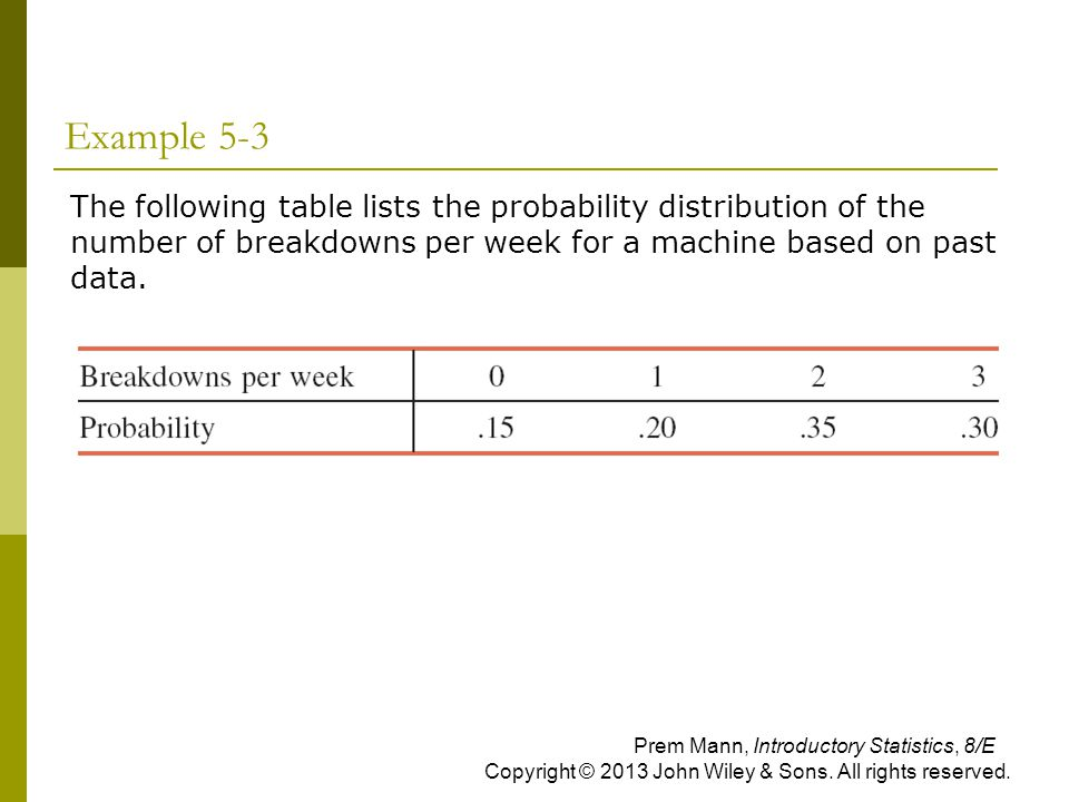 Example 5-3 The following table lists the probability distribution of the number of breakdowns per week for a machine based on past data.