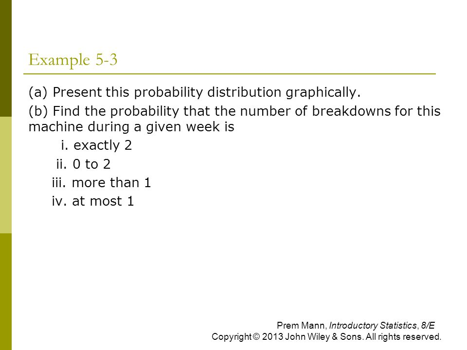 Example 5-3 (a) Present this probability distribution graphically.