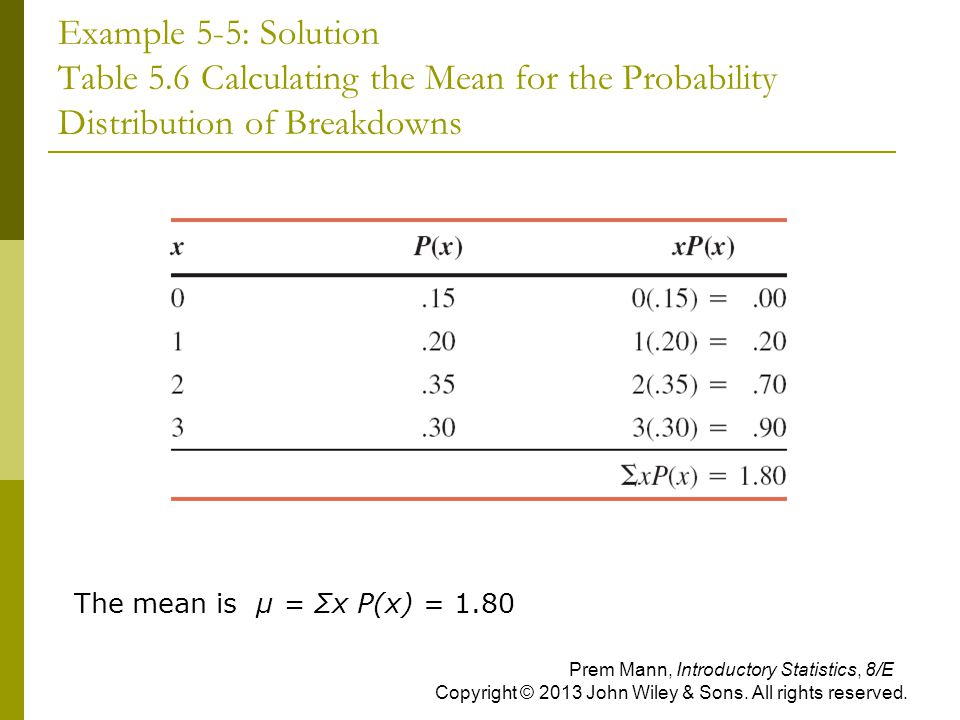 Example 5-5: Solution Table 5